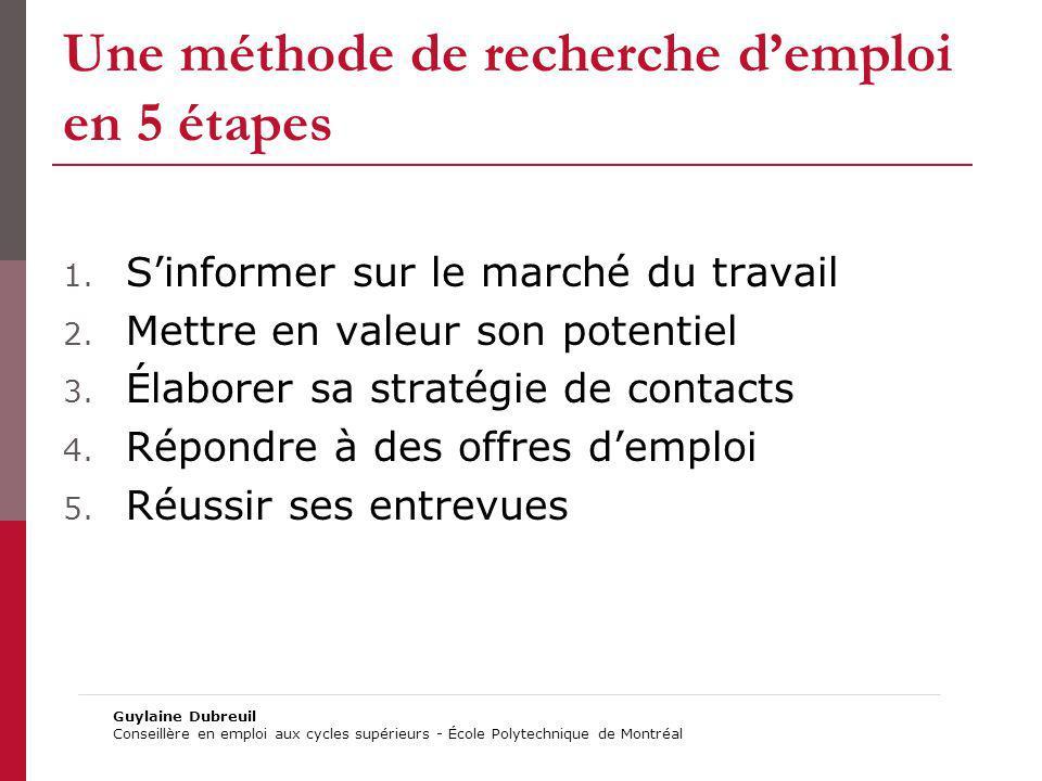 Une méthode de recherche demploi en 5 étapes 1. Sinformer sur le marché du travail 2. Mettre en valeur son potentiel 3. Élaborer sa stratégie de conta