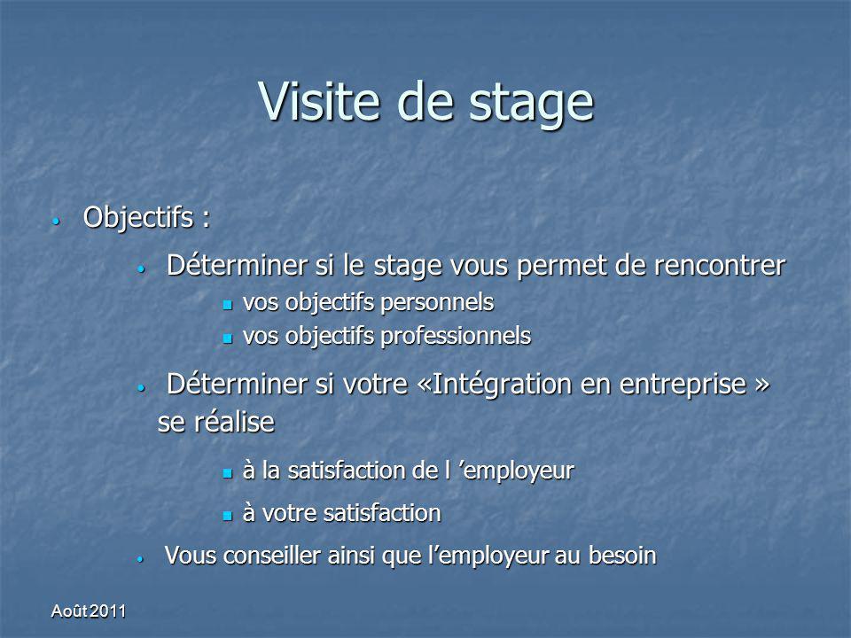 Visite de stage Objectifs : Objectifs : Déterminer si le stage vous permet de rencontrer Déterminer si le stage vous permet de rencontrer vos objectif