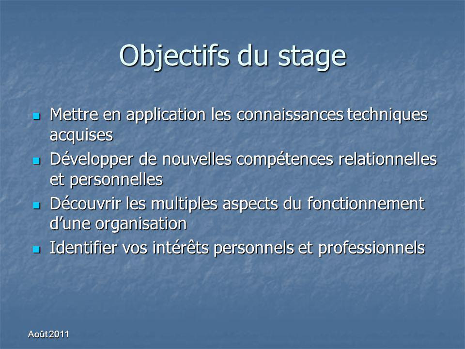 Objectifs du stage Mettre en application les connaissances techniques acquises Mettre en application les connaissances techniques acquises Développer