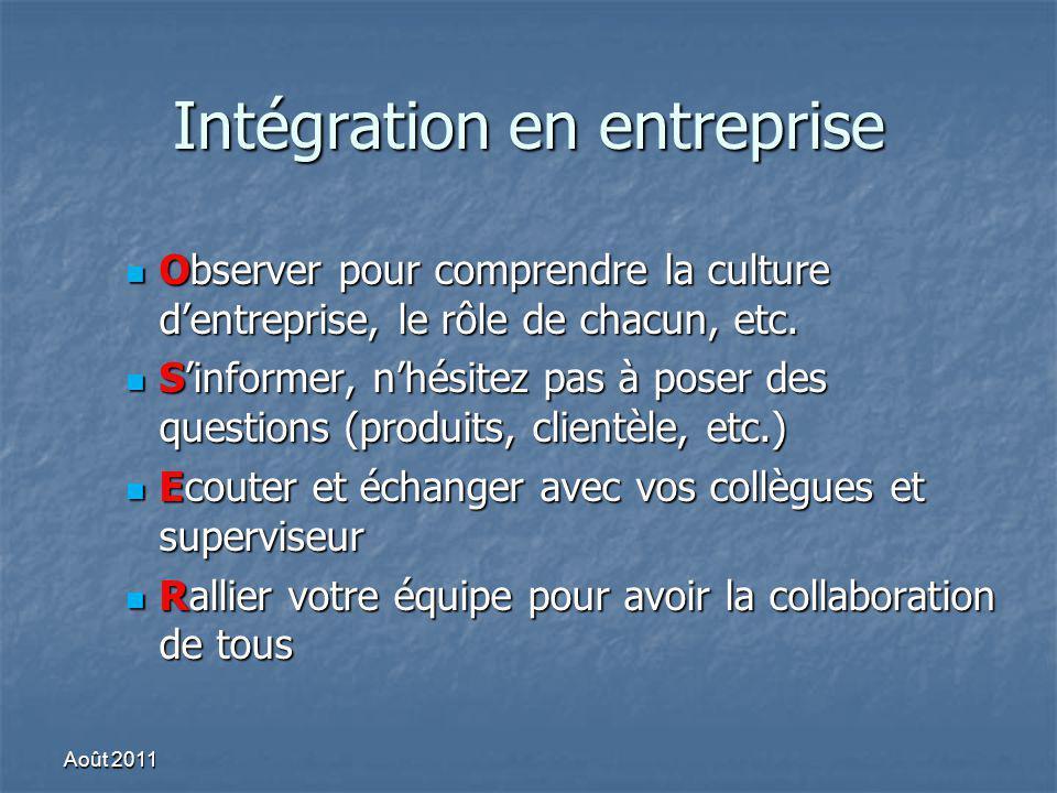 Intégration en entreprise Observer pour comprendre la culture dentreprise, le rôle de chacun, etc. Observer pour comprendre la culture dentreprise, le