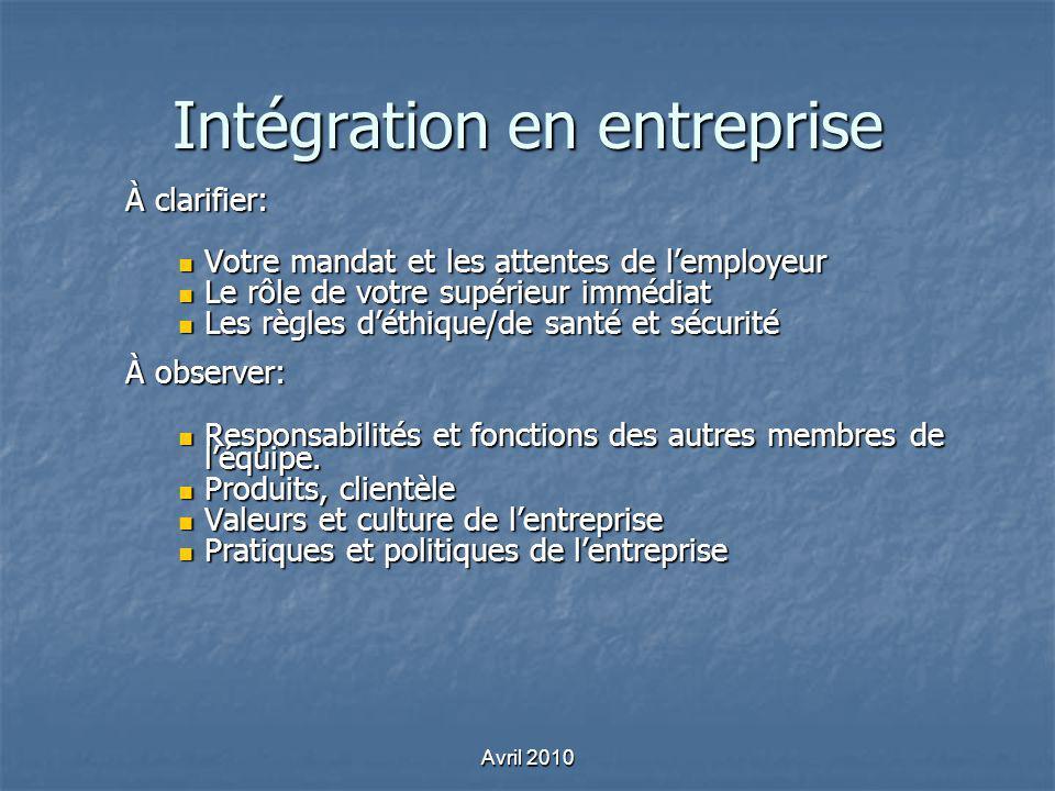 Intégration en entreprise À clarifier: Votre mandat et les attentes de lemployeur Votre mandat et les attentes de lemployeur Le rôle de votre supérieu