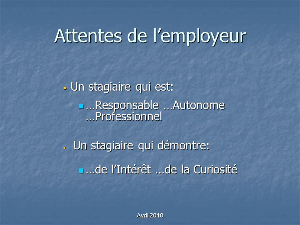 Attentes de lemployeur Un stagiaire qui est: Un stagiaire qui est: …Responsable …Autonome …Professionnel …Responsable …Autonome …Professionnel Un stag