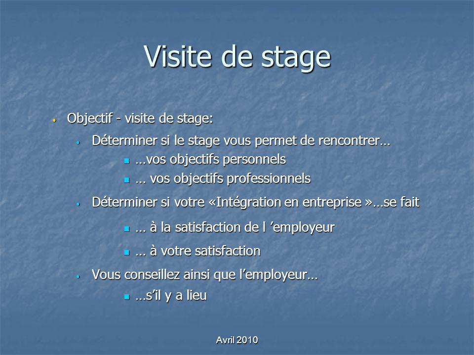 Visite de stage Objectif - visite de stage: Objectif - visite de stage: Déterminer si le stage vous permet de rencontrer… Déterminer si le stage vous