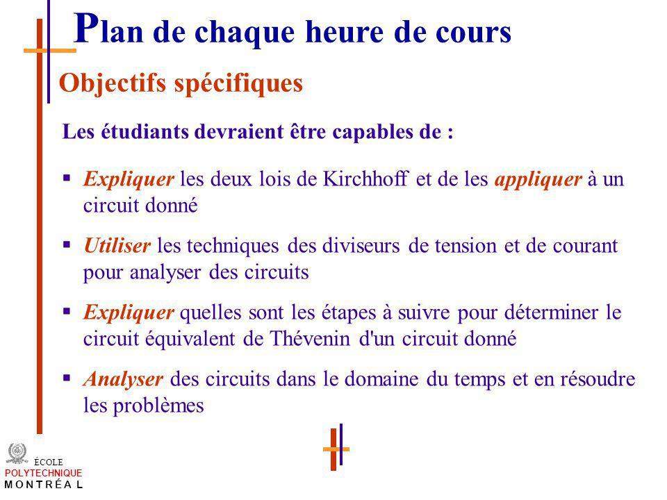 /atelier charge cours/plan de cours 12 ÉCOLE POLYTECHNIQUE M O N T R É A L Objectifs spécifiques Expliquer les deux lois de Kirchhoff et de les appliq