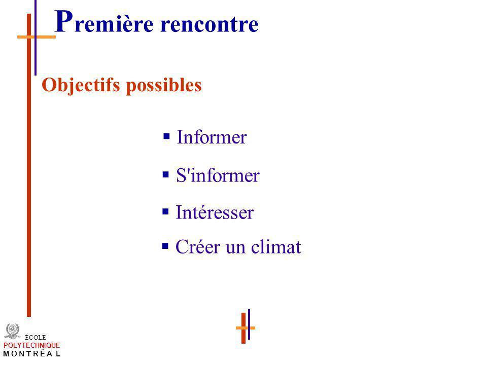 /atelier charge cours/plan de cours 15 ÉCOLE POLYTECHNIQUE M O N T R É A L Objectifs possibles Informer S'informer Intéresser Créer un climat P remièr