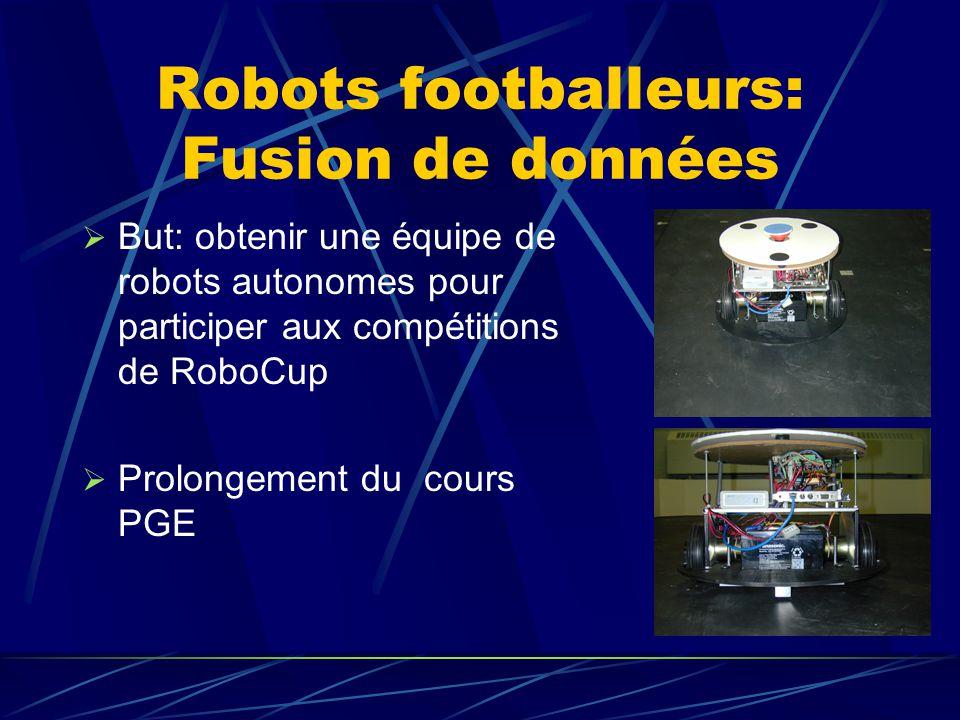 Robots footballeurs: Fusion de données But: obtenir une équipe de robots autonomes pour participer aux compétitions de RoboCup Prolongement du cours P