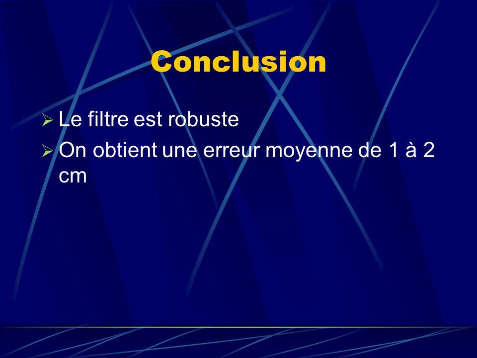 Conclusion Le filtre est robuste On obtient une erreur moyenne de 1 à 2 cm