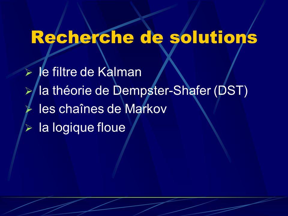 Recherche de solutions le filtre de Kalman la théorie de Dempster-Shafer (DST) les chaînes de Markov la logique floue