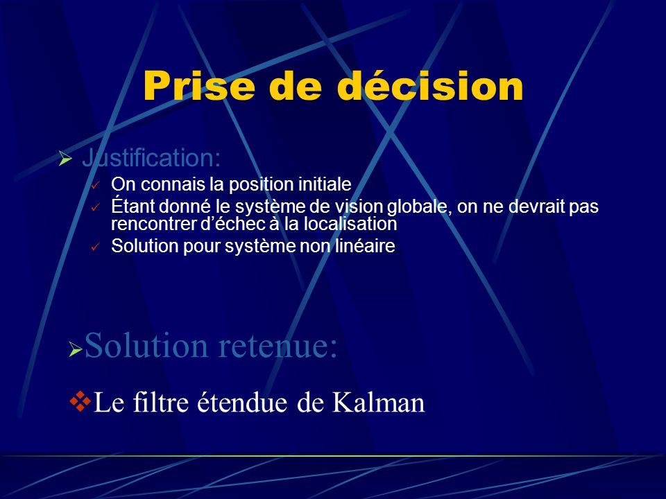 Prise de décision Justification: On connais la position initiale Étant donné le système de vision globale, on ne devrait pas rencontrer déchec à la lo