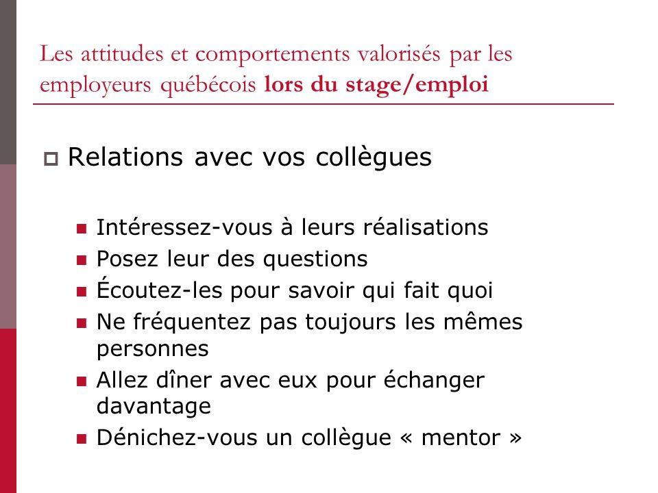 Les attitudes et comportements valorisés par les employeurs québécois lors du stage/emploi Relations avec vos collègues Intéressez-vous à leurs réalisations Posez leur des questions Écoutez-les pour savoir qui fait quoi Ne fréquentez pas toujours les mêmes personnes Allez dîner avec eux pour échanger davantage Dénichez-vous un collègue « mentor »