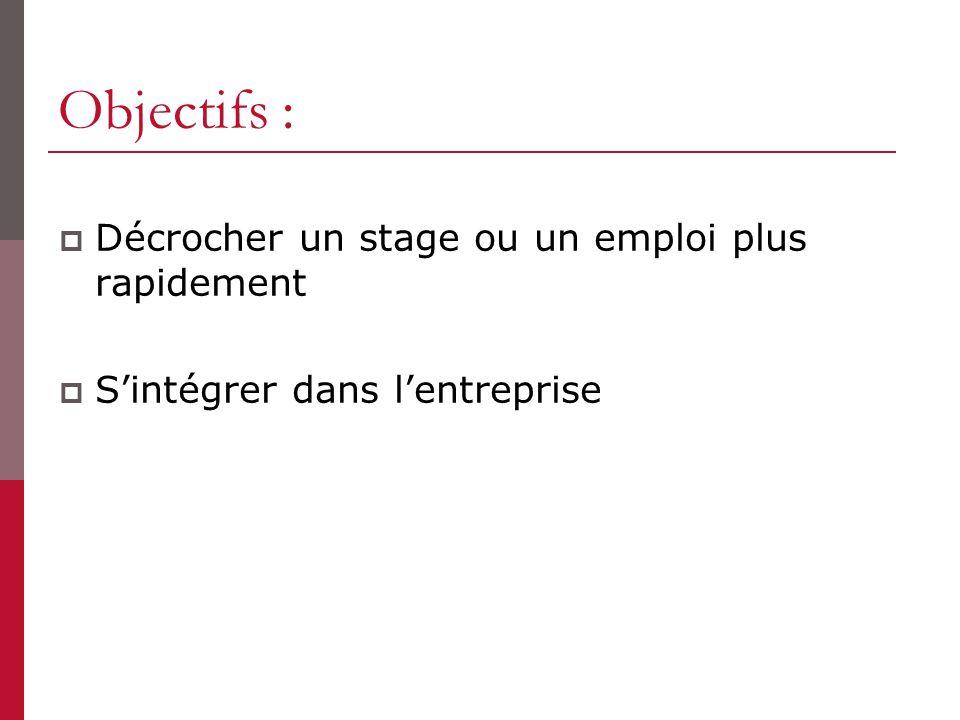 Objectifs : Décrocher un stage ou un emploi plus rapidement Sintégrer dans lentreprise