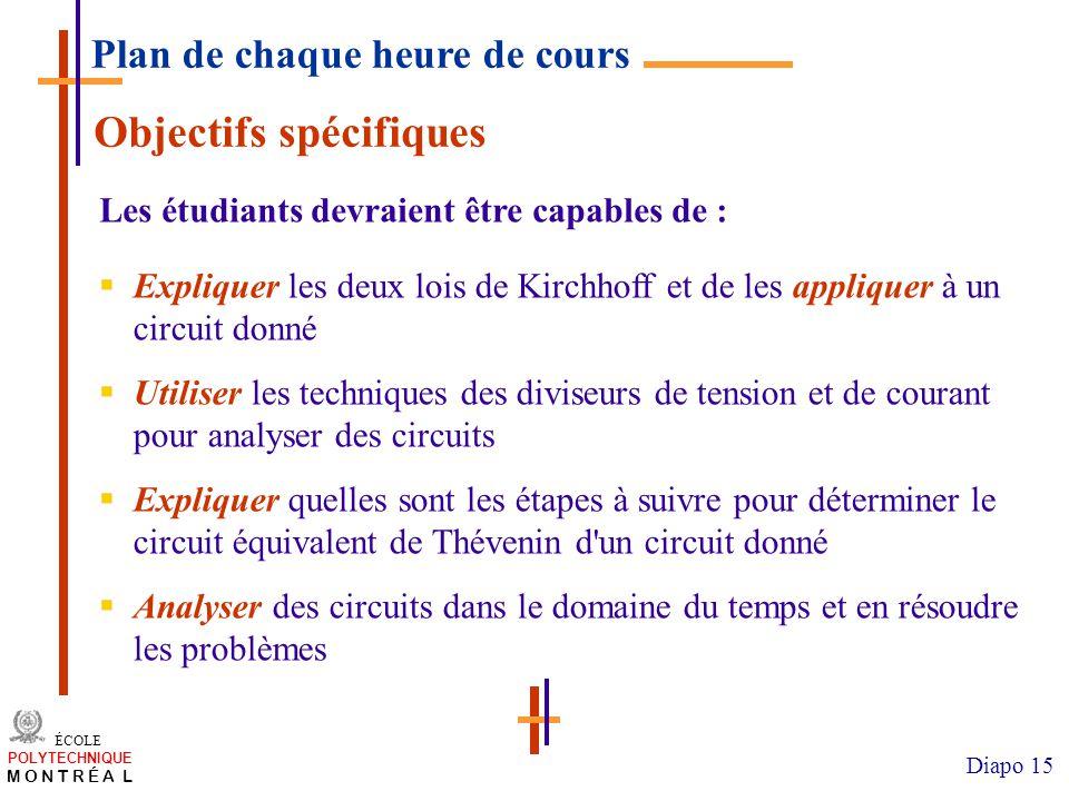 /atelier charge cours/plan de cours 15 ÉCOLE POLYTECHNIQUE M O N T R É A L Diapo 15 Objectifs spécifiques Expliquer les deux lois de Kirchhoff et de l