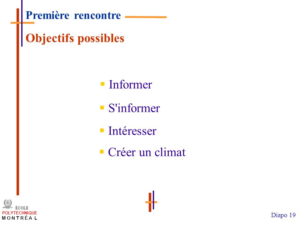 /atelier charge cours/plan de cours 19 ÉCOLE POLYTECHNIQUE M O N T R É A L Diapo 19 Objectifs possibles Informer S'informer Intéresser Créer un climat