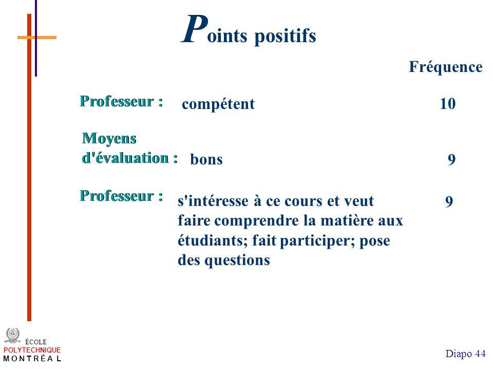 /atelier charge cours/plan de cours 44 ÉCOLE POLYTECHNIQUE M O N T R É A L Diapo 44 Professeur : compétent Moyens d'évaluation : Moyens d'évaluation :