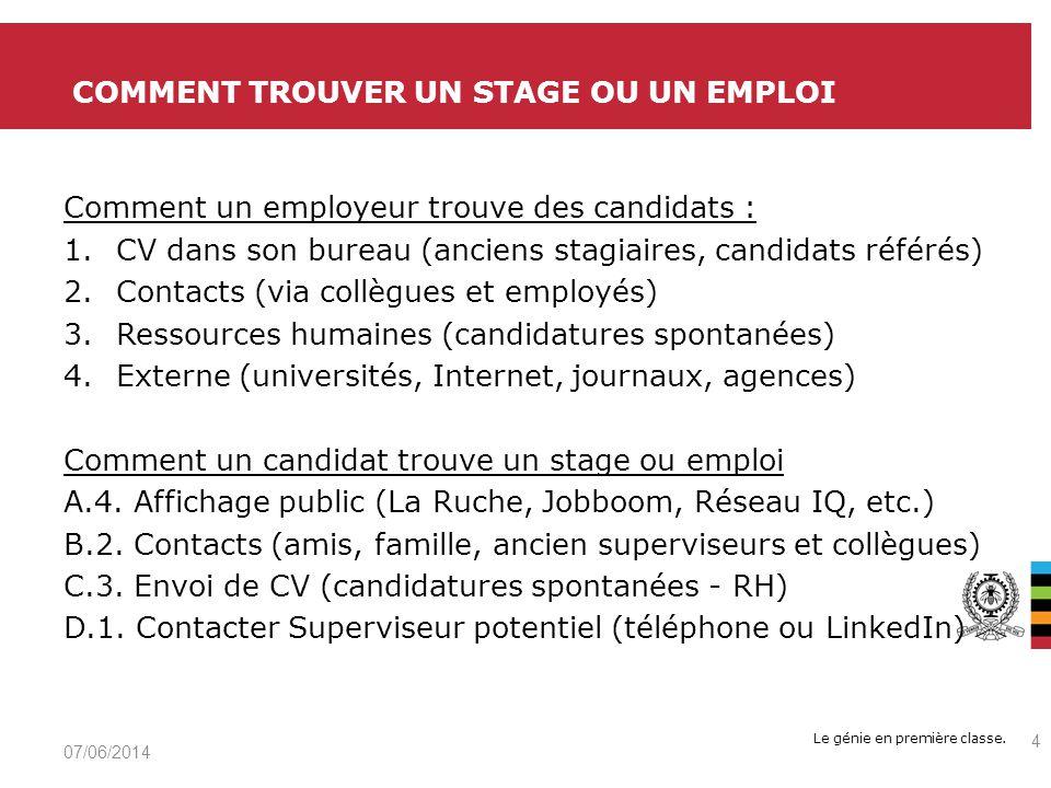 Le génie en première classe. Comment un employeur trouve des candidats : 1.CV dans son bureau (anciens stagiaires, candidats référés) 2.Contacts (via