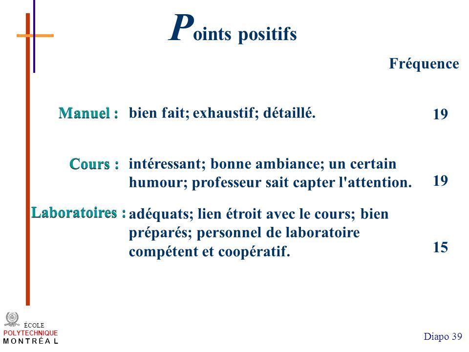 /atelier charge cours/plan de cours 39 ÉCOLE POLYTECHNIQUE M O N T R É A L Diapo 39 bien fait; exhaustif; détaillé.