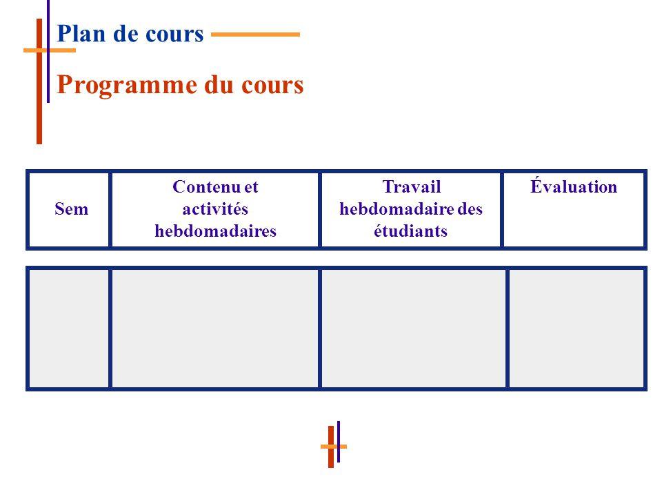 Sem Contenu et activités hebdomadaires Travail hebdomadaire des étudiants Évaluation Plan de cours Programme du cours