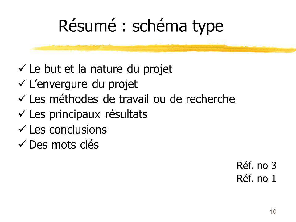 10 Résumé : schéma type Le but et la nature du projet Lenvergure du projet Les méthodes de travail ou de recherche Les principaux résultats Les conclusions Des mots clés Réf.