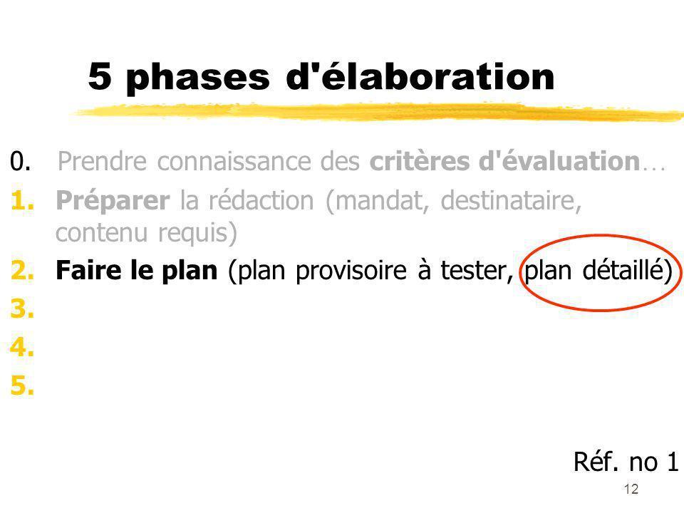 12 5 phases d élaboration 0.