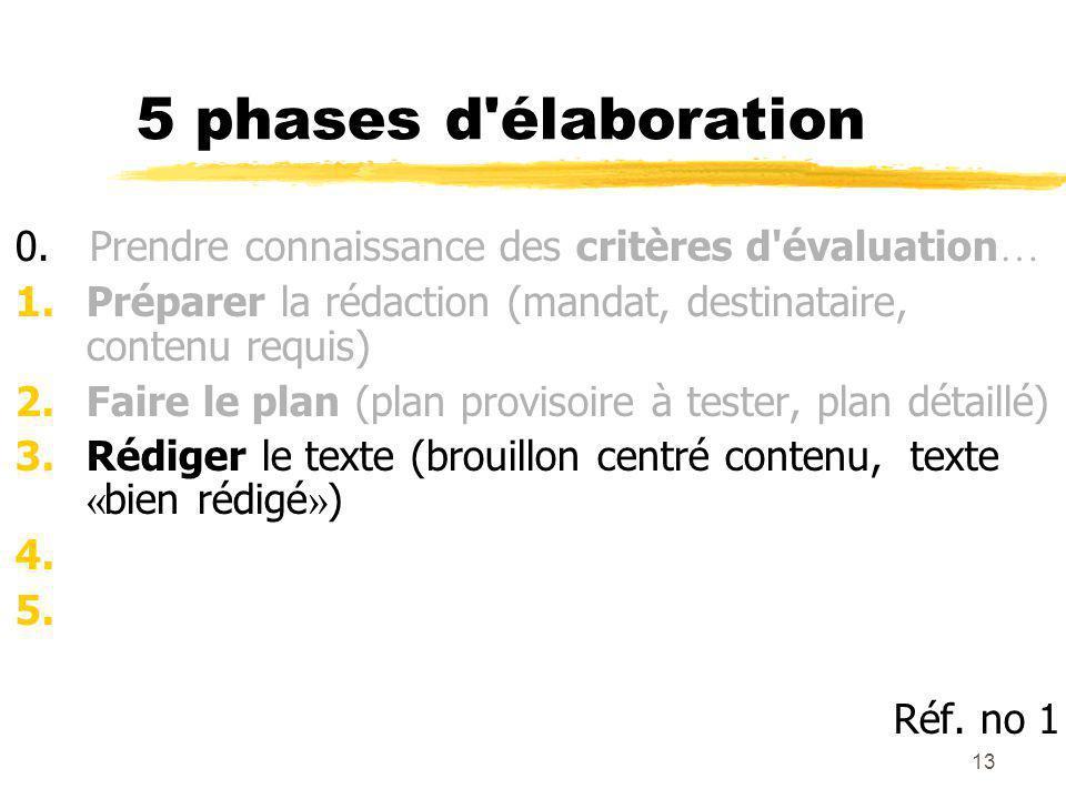13 5 phases d élaboration 0.