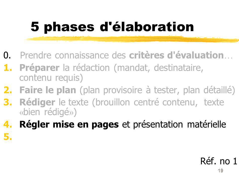 19 5 phases d élaboration 0.