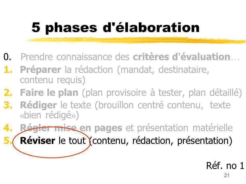 21 5 phases d élaboration 0.