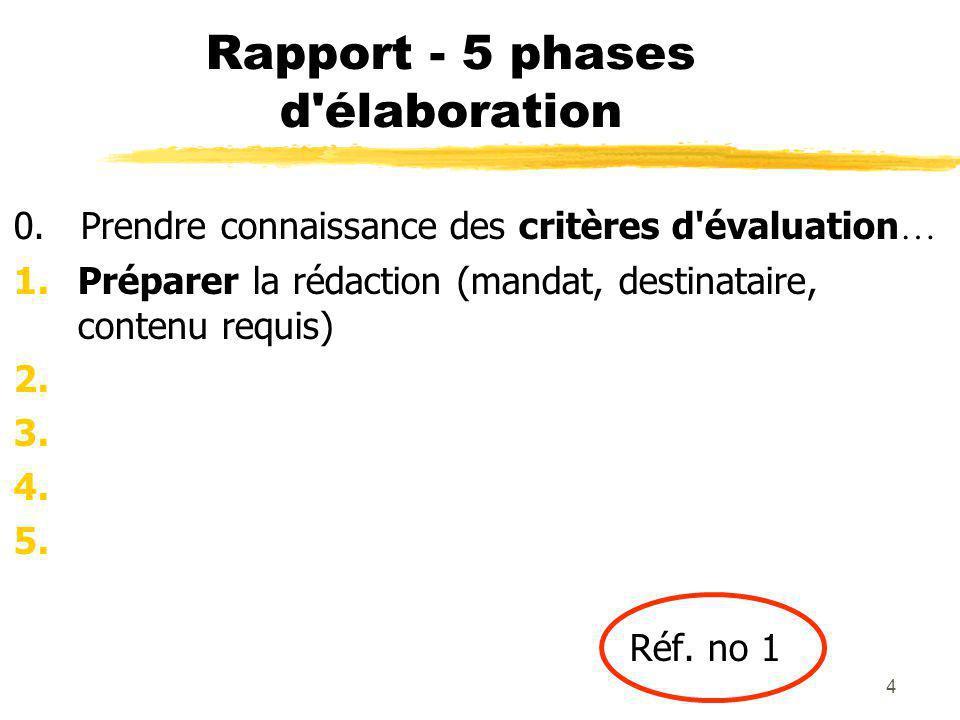 4 Rapport - 5 phases d élaboration 0.