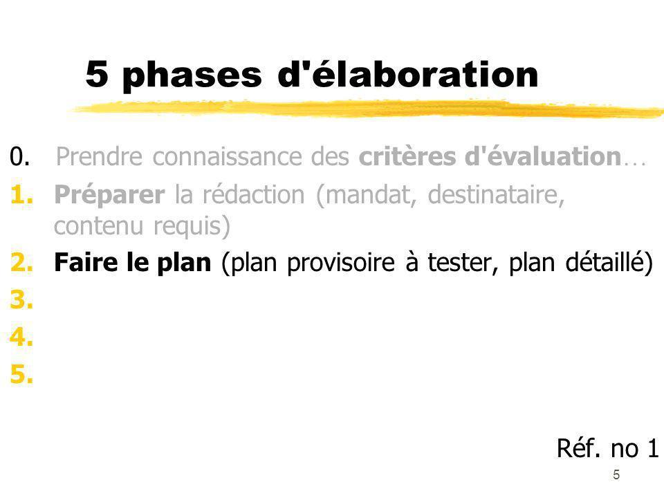 5 5 phases d élaboration 0.