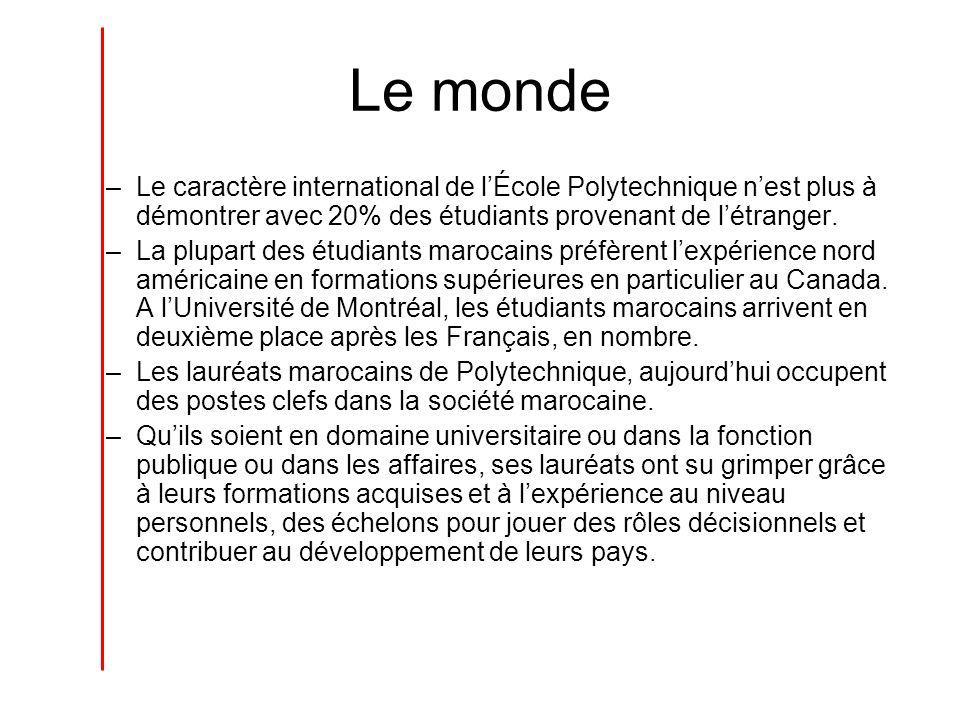 Le monde –Le caractère international de lÉcole Polytechnique nest plus à démontrer avec 20% des étudiants provenant de létranger. –La plupart des étud