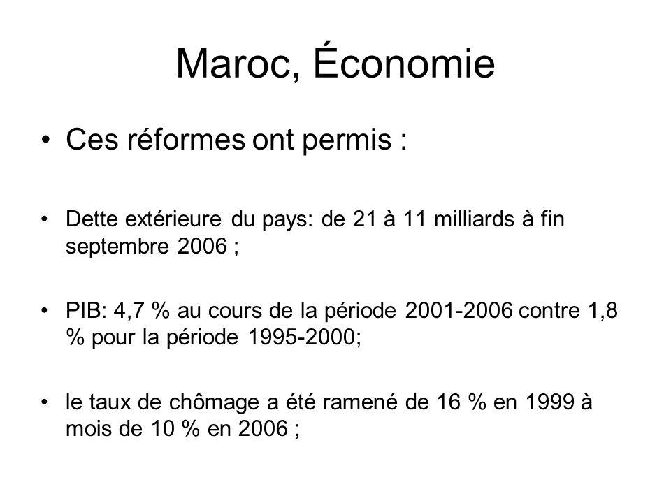 Maroc, Économie Ces réformes ont permis : Dette extérieure du pays: de 21 à 11 milliards à fin septembre 2006 ; PIB: 4,7 % au cours de la période 2001