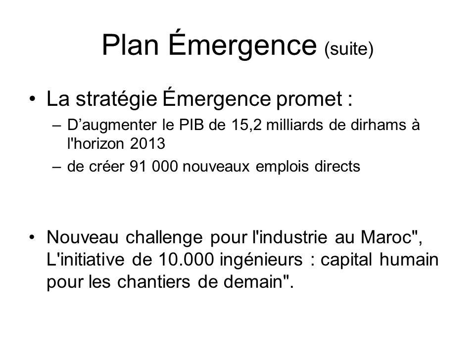 Plan Émergence (suite) La stratégie Émergence promet : –Daugmenter le PIB de 15,2 milliards de dirhams à l'horizon 2013 –de créer 91 000 nouveaux empl