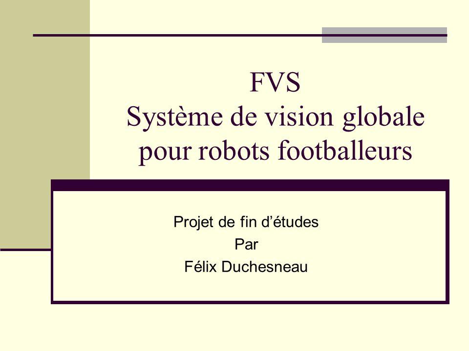FVS Système de vision globale pour robots footballeurs Projet de fin détudes Par Félix Duchesneau
