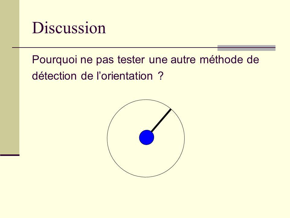 Discussion Pourquoi ne pas tester une autre méthode de détection de lorientation