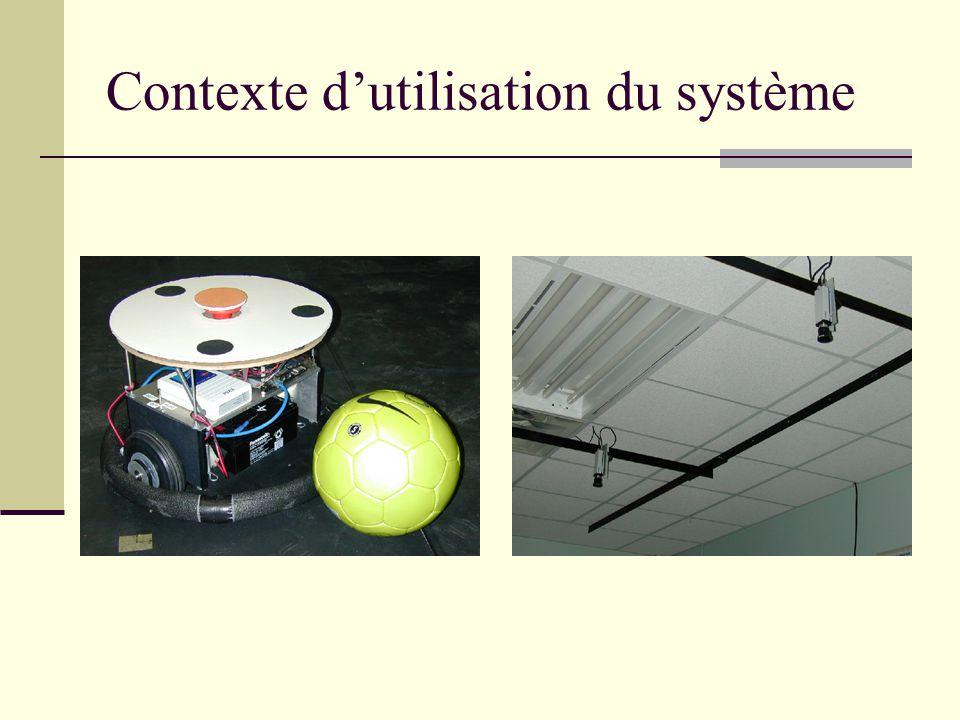 Contexte dutilisation du système