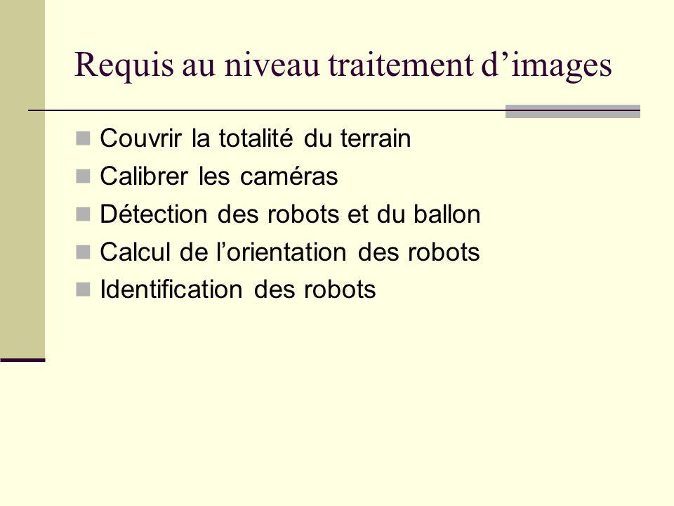 Requis au niveau traitement dimages Couvrir la totalité du terrain Calibrer les caméras Détection des robots et du ballon Calcul de lorientation des robots Identification des robots