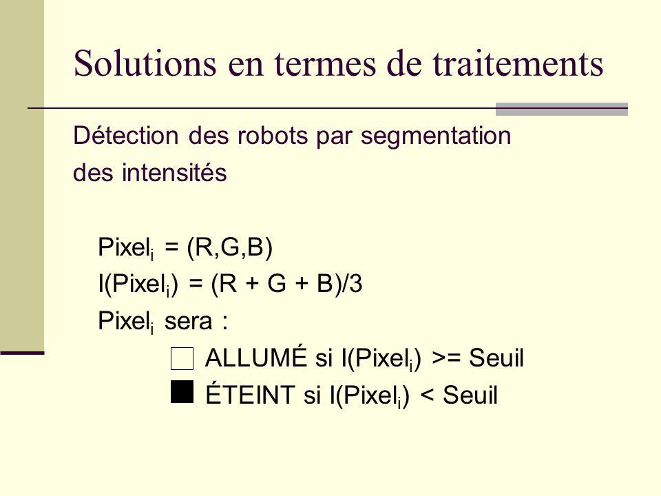 Solutions en termes de traitements Détection des robots par segmentation des intensités Pixel i = (R,G,B) I(Pixel i ) = (R + G + B)/3 Pixel i sera : ALLUMÉ si I(Pixel i ) >= Seuil ÉTEINT si I(Pixel i ) < Seuil