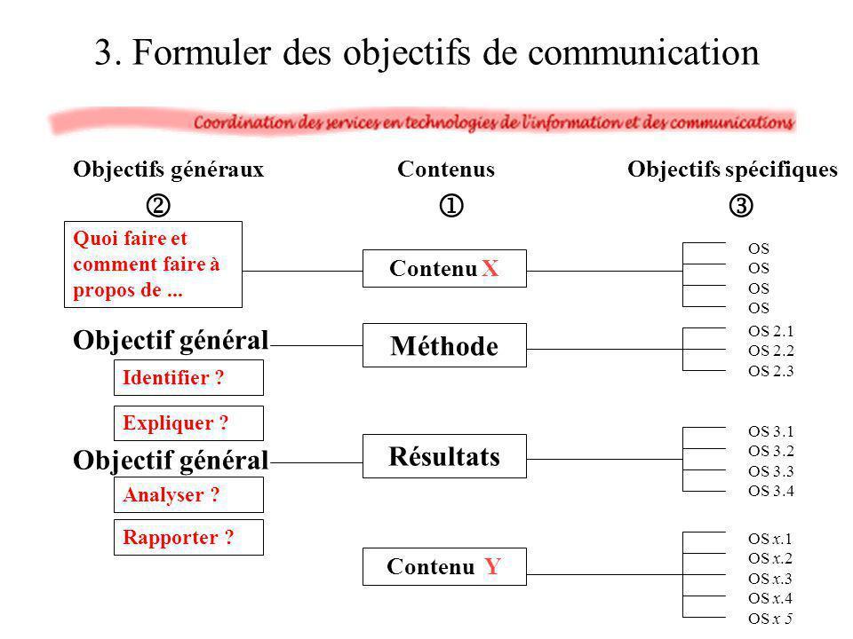 Objectifs générauxContenusObjectifs spécifiques OS OS OS 2.1 OS 2.2 OS 2.3 OS 3.1 OS 3.2 OS 3.3 OS 3.4 Contenu Y OS x.1 OS x.2 OS x.3 OS x.4 OS x 5 Ob