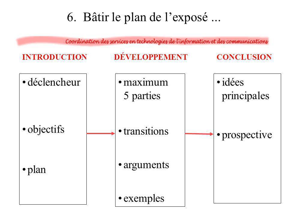 déclencheur objectifs plan INTRODUCTION maximum 5 parties transitions arguments exemples DÉVELOPPEMENT idées principales prospective CONCLUSION 6. Bât