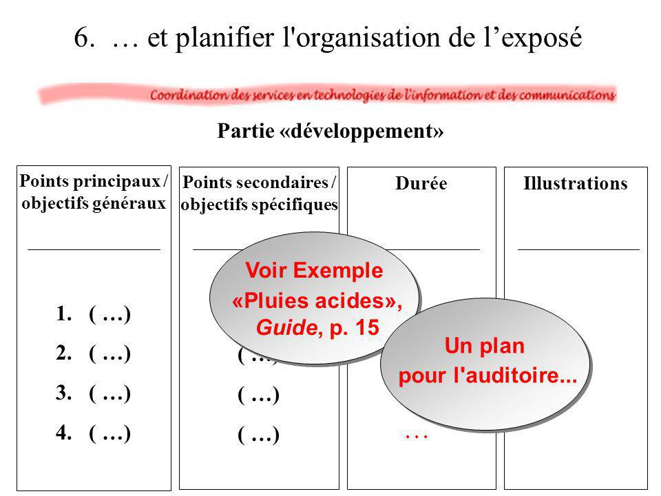 6. … et planifier l'organisation de lexposé Partie «développement» Points principaux / objectifs généraux 1. ( …) 2. ( …) 3. ( …) 4. ( …) Points secon