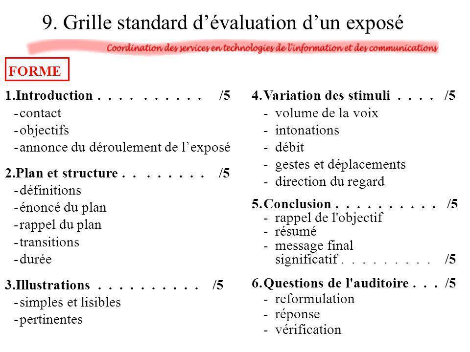 1.Introduction.......... /5 -contact -objectifs -annonce du déroulement de lexposé 2.Plan et structure........ /5 -définitions -énoncé du plan -rappel