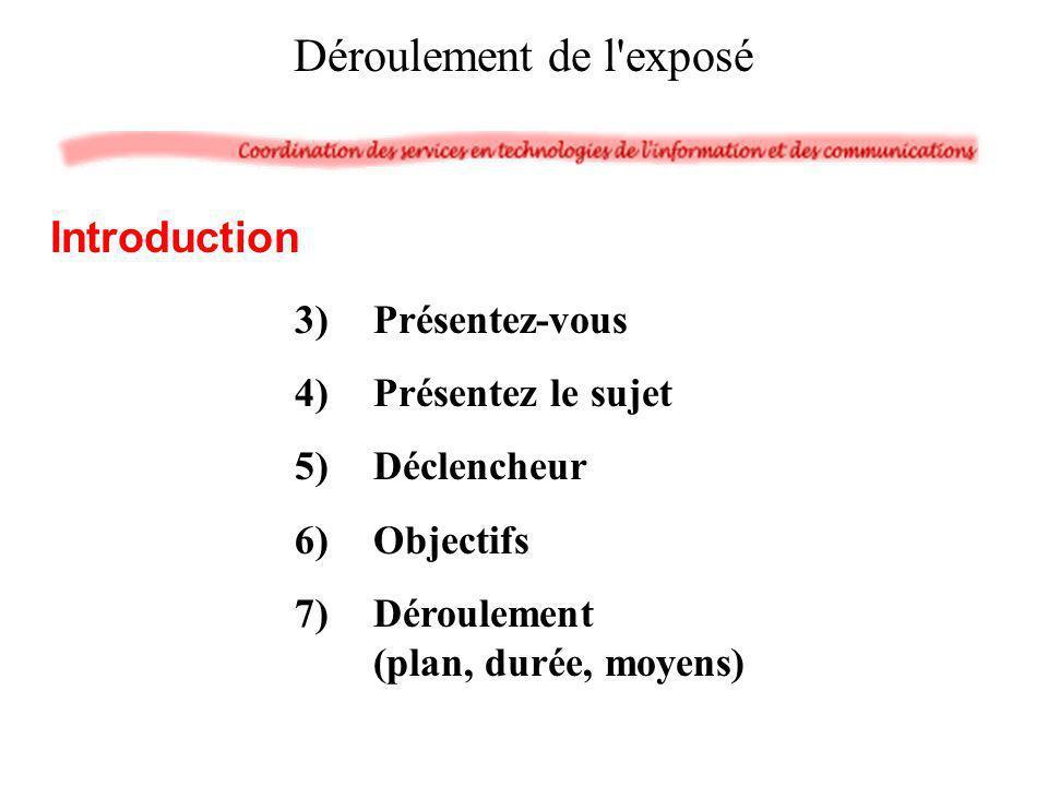 3)Présentez-vous 4)Présentez le sujet 5)Déclencheur 6)Objectifs 7)Déroulement (plan, durée, moyens) Introduction Déroulement de l'exposé