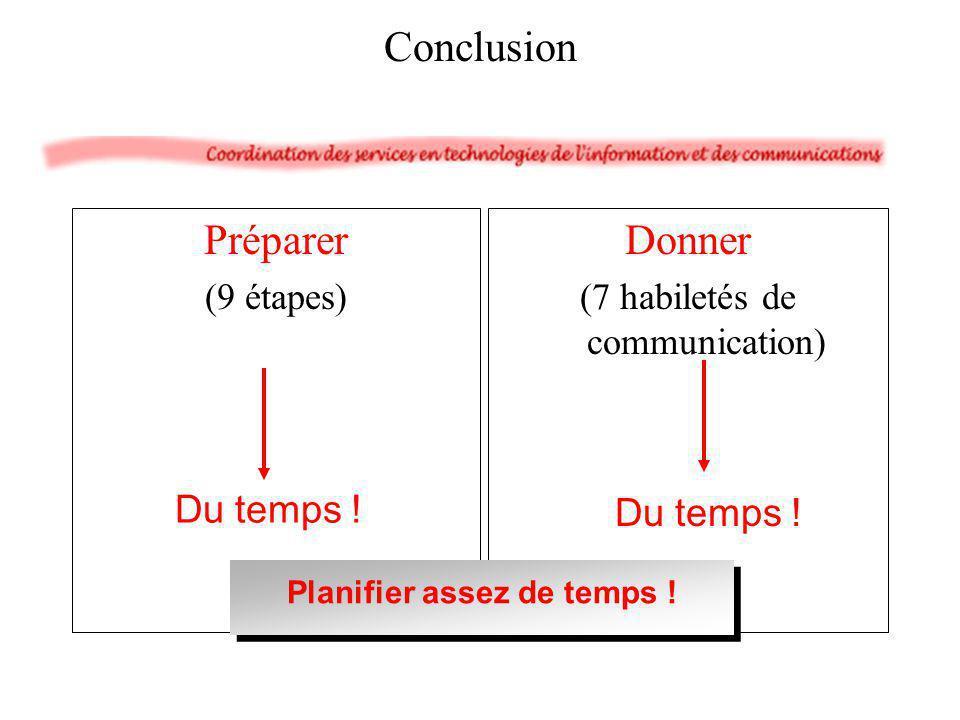 Préparer (9 étapes) Donner (7 habiletés de communication) Du temps ! Conclusion Du temps ! Planifier assez de temps !