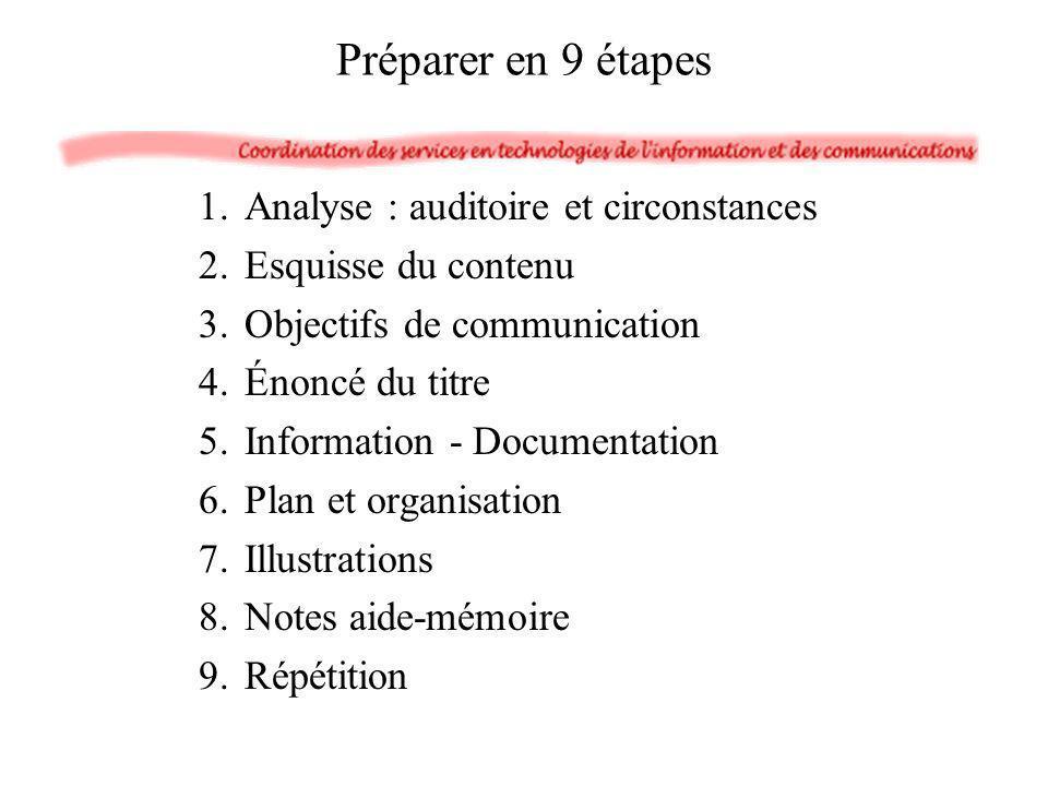 1.Analyse : auditoire et circonstances 2.Esquisse du contenu 3.Objectifs de communication 4.Énoncé du titre 5.Information - Documentation 6.Plan et or