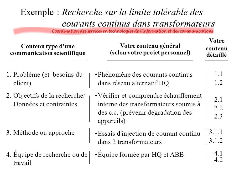 1.Problème (et besoins du client) 2.Objectifs de la recherche/ Données et contraintes 3.Méthode ou approche 4.Équipe de recherche ou de travail Phénom