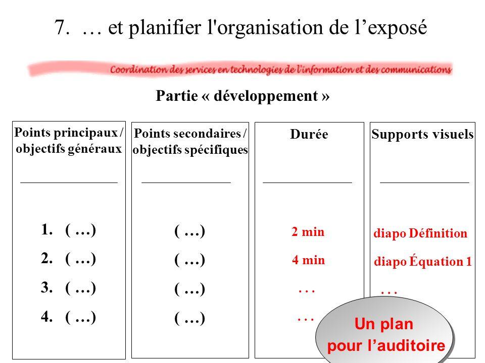 7. … et planifier l'organisation de lexposé Partie « développement » Points principaux / objectifs généraux 1. ( …) 2. ( …) 3. ( …) 4. ( …) Points sec