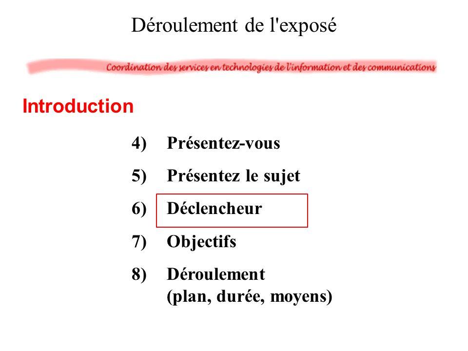 4)Présentez-vous 5)Présentez le sujet 6)Déclencheur 7)Objectifs 8)Déroulement (plan, durée, moyens) Introduction Déroulement de l'exposé