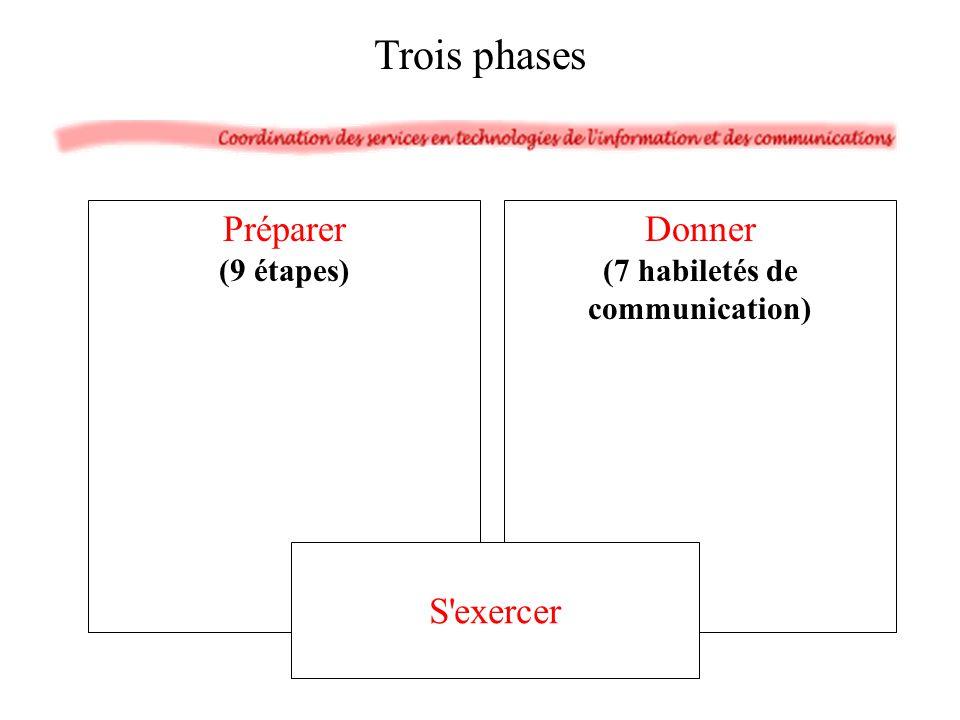 Donner (7 habiletés de communication) Préparer (9 étapes) Trois phases S'exercer