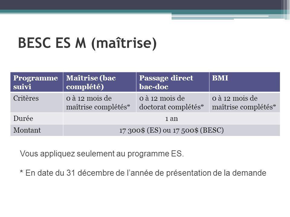 BESC ES M (maîtrise) Vous appliquez seulement au programme ES.
