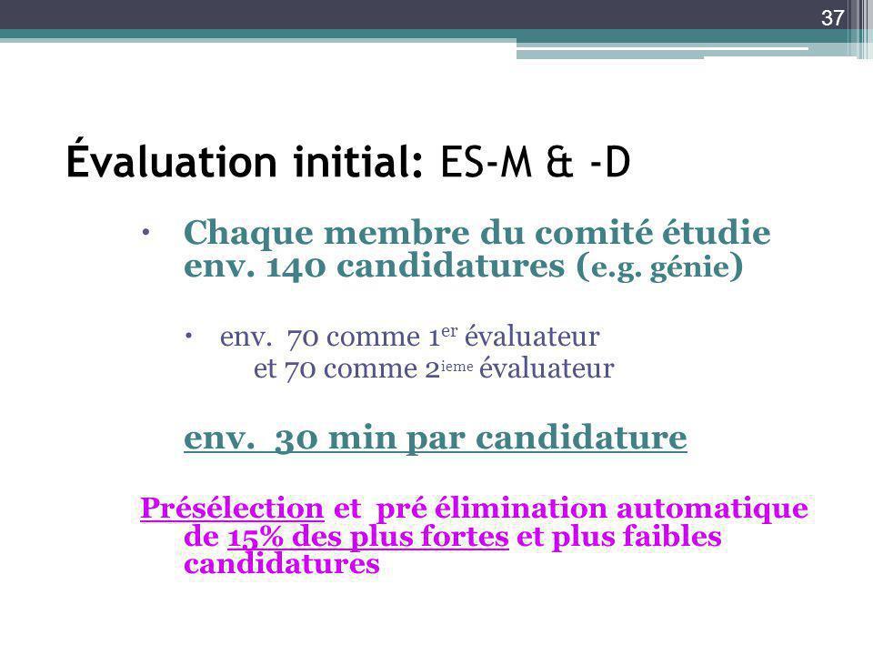 37 Évaluation initial: ES-M & -D Chaque membre du comité étudie env.