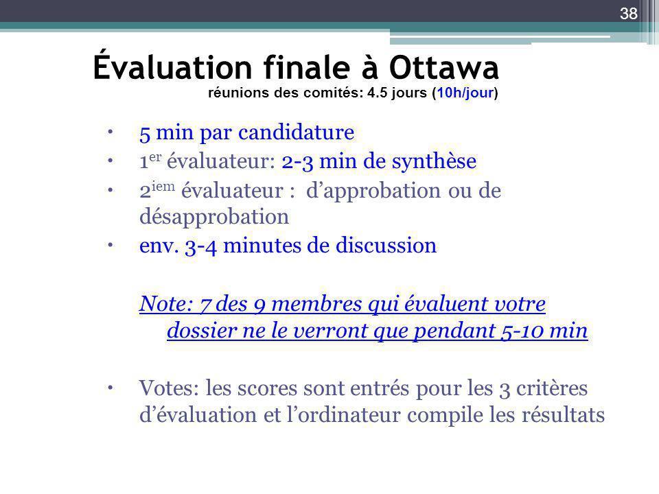 38 Évaluation finale à Ottawa 5 min par candidature 1 er évaluateur: 2-3 min de synthèse 2 iem évaluateur : dapprobation ou de désapprobation env.